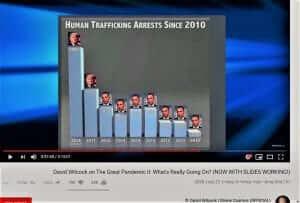 human trafficking arrests since 2010 Trump vs. Obama